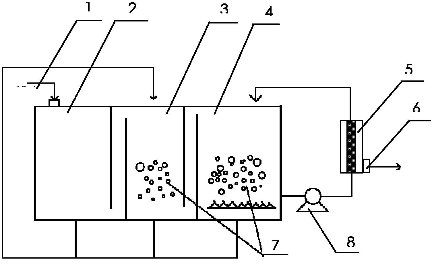 聚乙烯醇缩甲醛的原理_除甲醛空气净化器原理