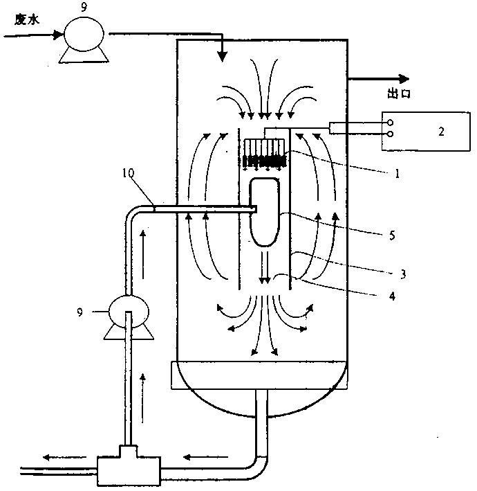 电解处理工业或水产饲养废水的办法