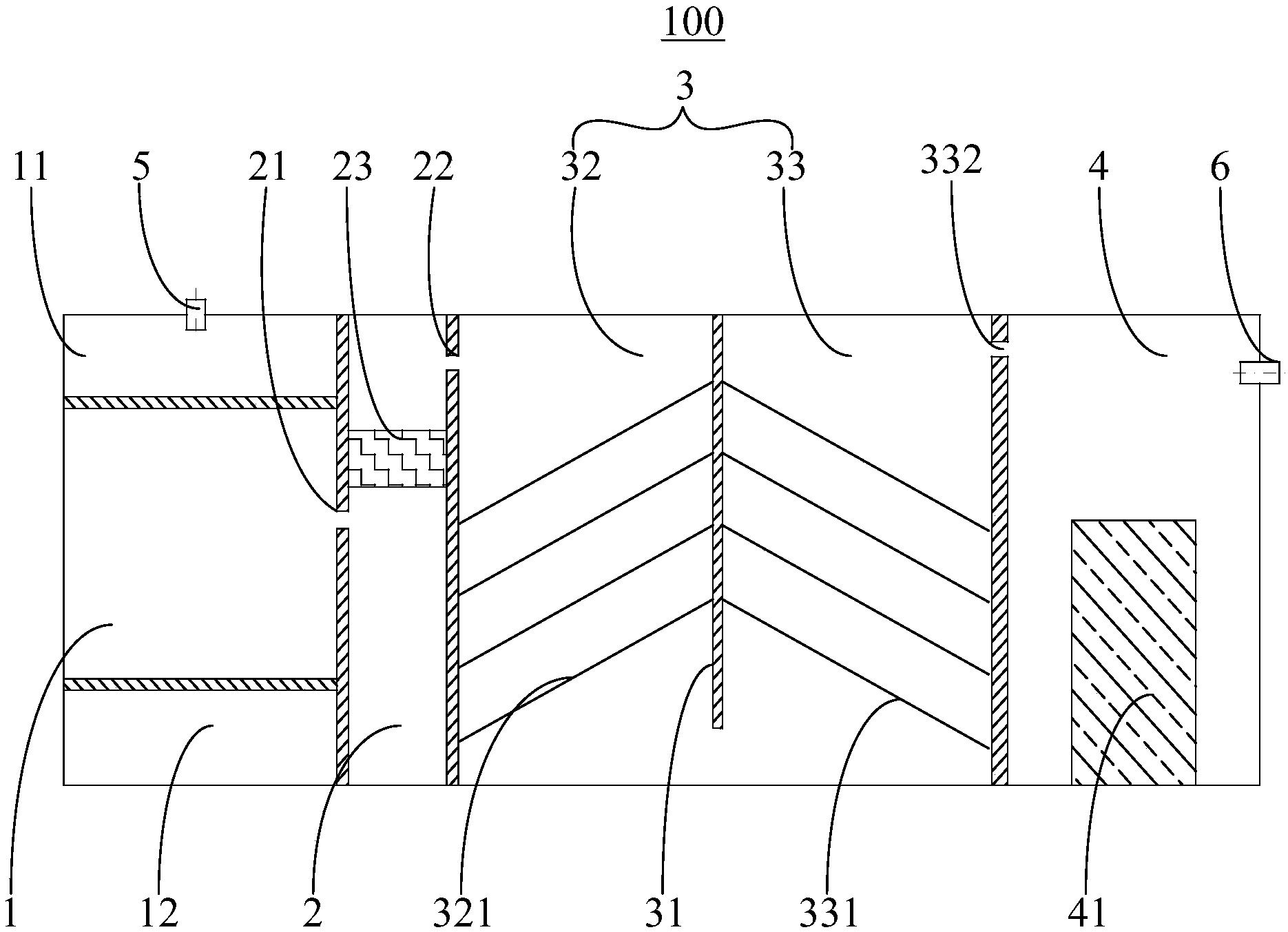 水产饲养尾水处理体系