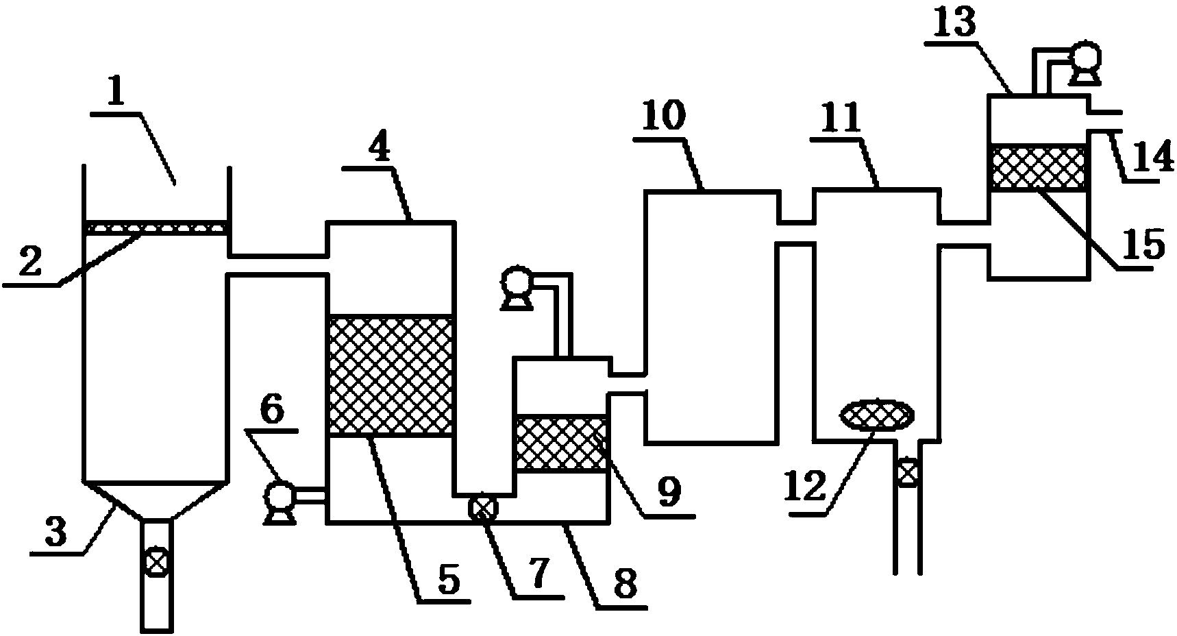 两级砂滤式饲养废水处理设备