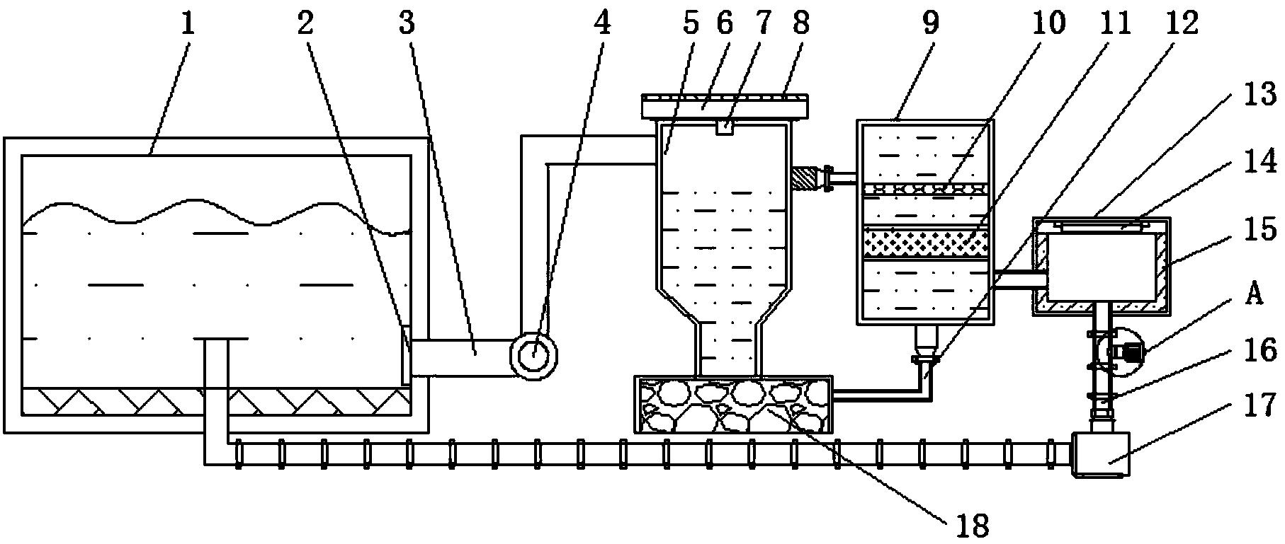 水产养殖循环水处理装置