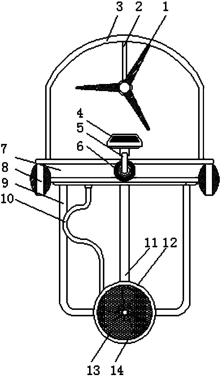 (回转)潜浮式曝气机及其应用