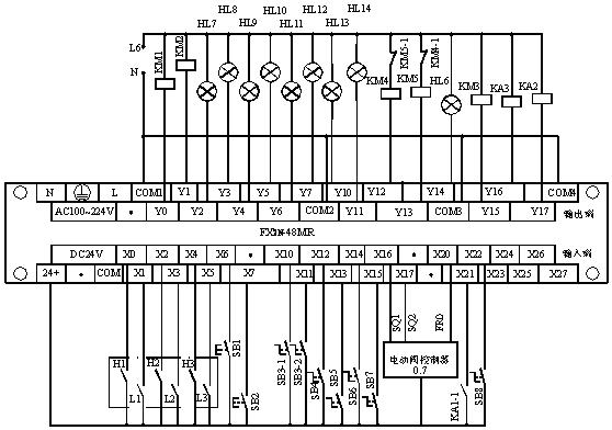 图 4 为 sbr 废水处理系统 plc 控制电路原理图, l6 作为 plc 输出