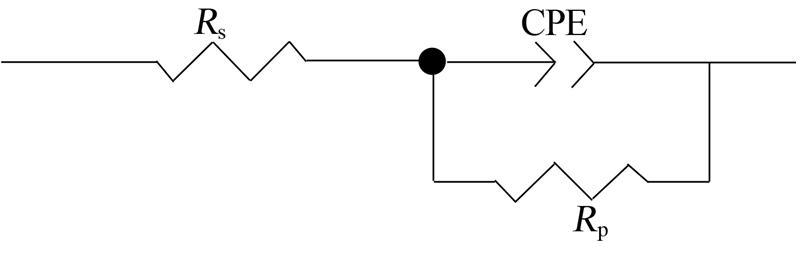 咪唑啉类衍生物是一种环境友好型缓蚀剂〔1〕,由于其原料具有易得、制备简单、低毒、高效等特点,在国内外油气田、酸清洗、钢铁厂冷轧等领域广泛使用〔2〕。目前使用较多的咪唑啉季铵盐类缓蚀剂是由有机酸与多胺经过脱水缩合得到油溶性的咪唑啉,再经过烷基化后而得到。咪唑啉季铵盐是一种吸附膜型缓蚀剂,缓蚀剂分子基团越大,在金属表面的吸附就越完全,缓蚀剂就越高效。为提高缓蚀率,国内外学者对有机酸和烷基化试剂做了大量的选择,但随着缓蚀剂相对分子质量的增大,势必会影响其水溶性,因此如何在引入取代基增强缓蚀效果的同时又保证其
