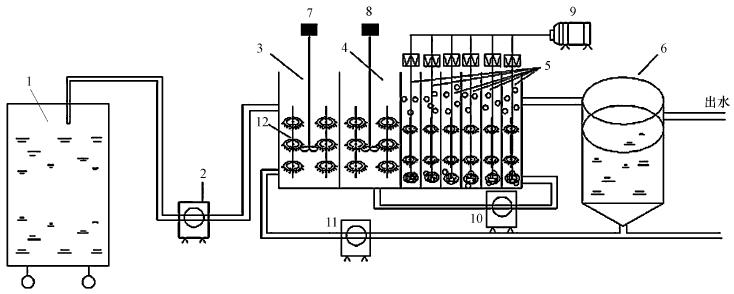 A2/O污水处理技术研究和工艺介绍